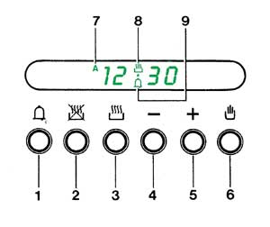 Digital oven timer diagram