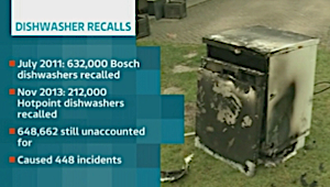 The great dishwasher recall on ITV news