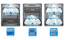 How the half load function works in a dishwasher