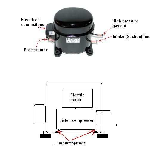 hermetic_compressor_fridge_freezer fridge and freezer thermostats danfoss compressor wiring diagram at nearapp.co