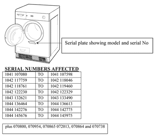 White Knight Recall Tumble Dryers Due To Fire Risk – White Knight Tumble Dryer Wiring Diagram